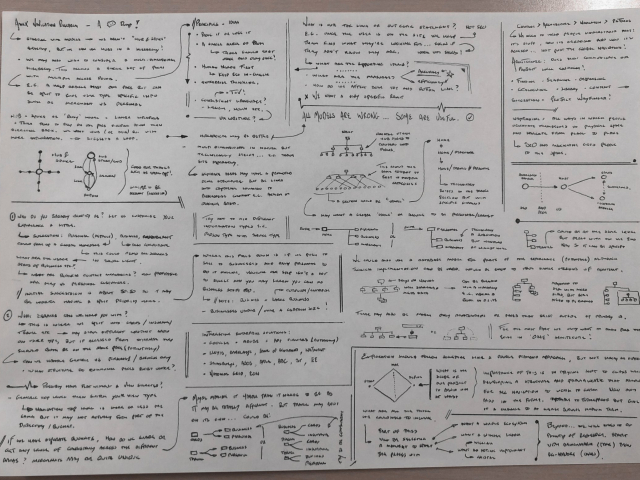 Page of hand-written notes