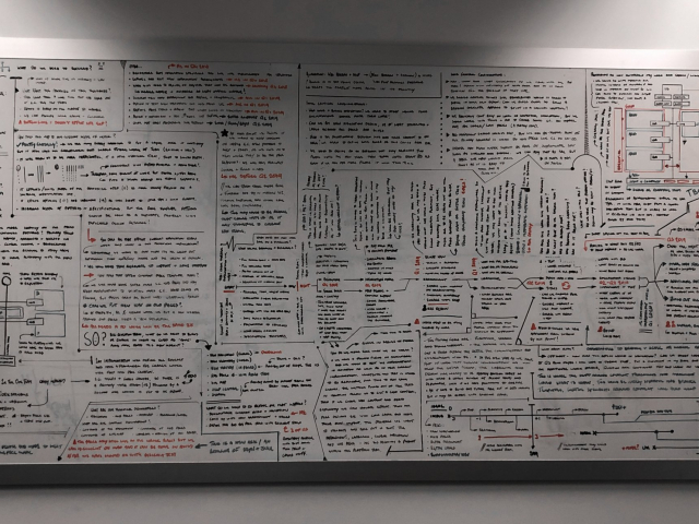 Whiteboard full of writing and diagrams