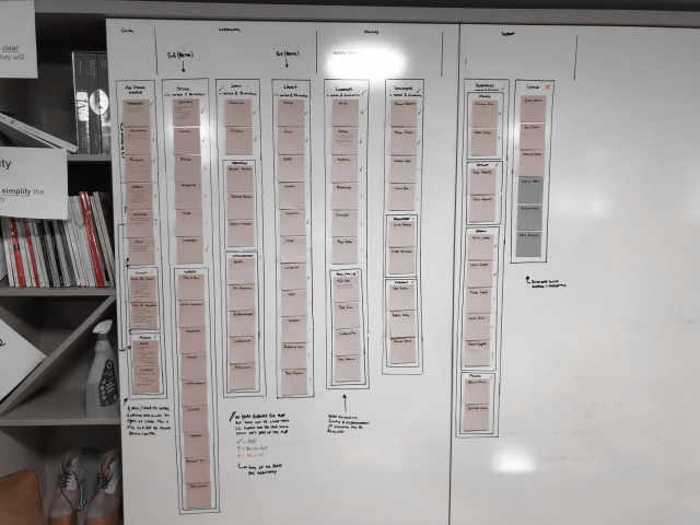 Whiteboard with notes on