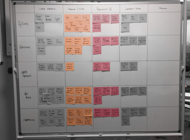 Mapping out registration user journey