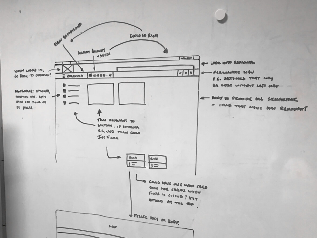 A live idea generation session on the whiteboard